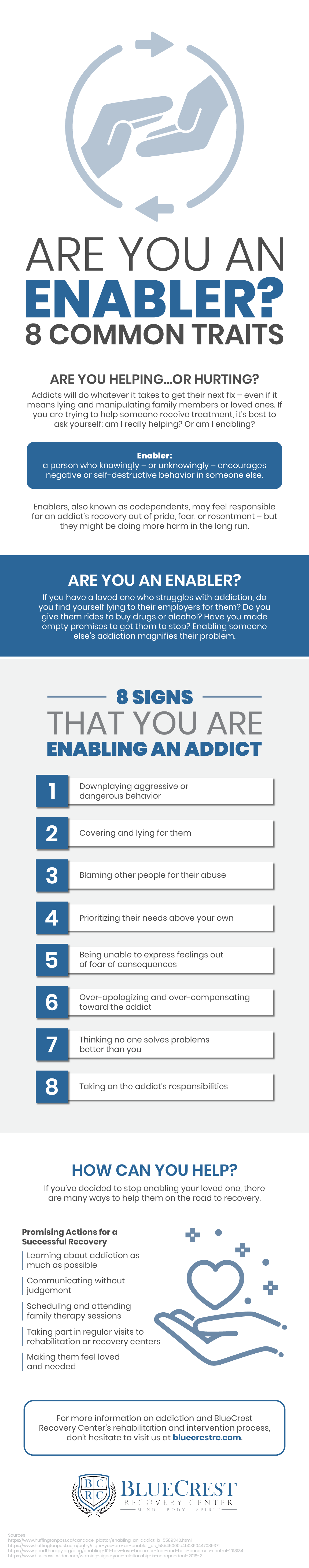 Are You An Enabler Infographic